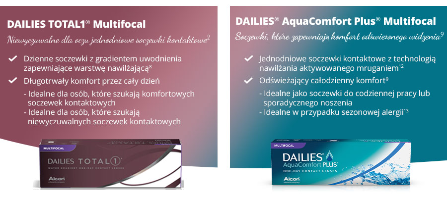 LP-dailies-szczegóły